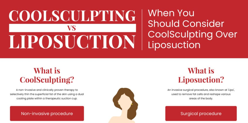 CoolSculpting VS Liposuction